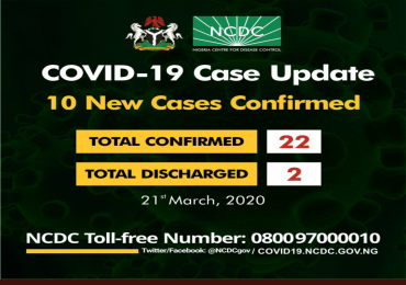 Breaking News: 10 New Cases Of Covid-19 In Nigeria